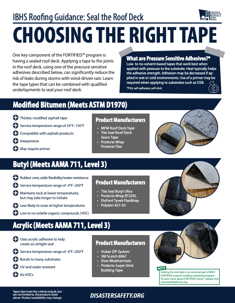 Choosing The Right Tape Cover