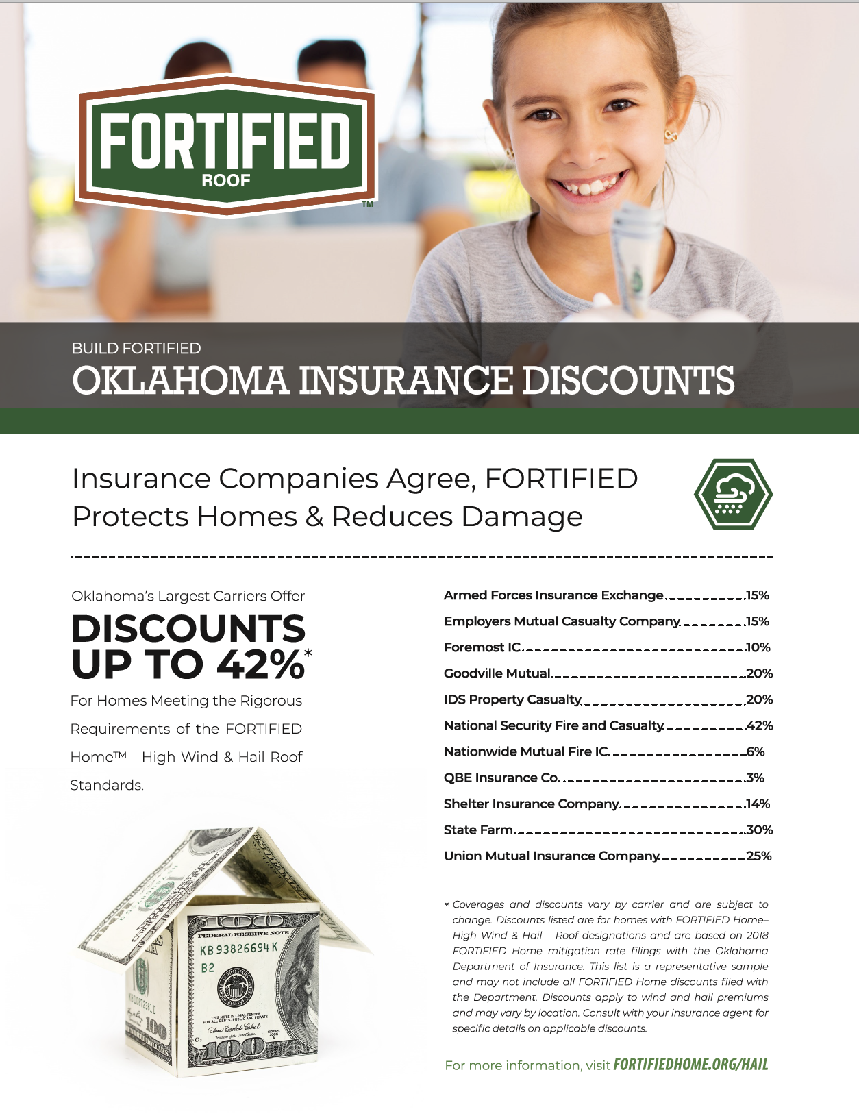 Oklahoma-FORTIFIED-Insurance-Discounts