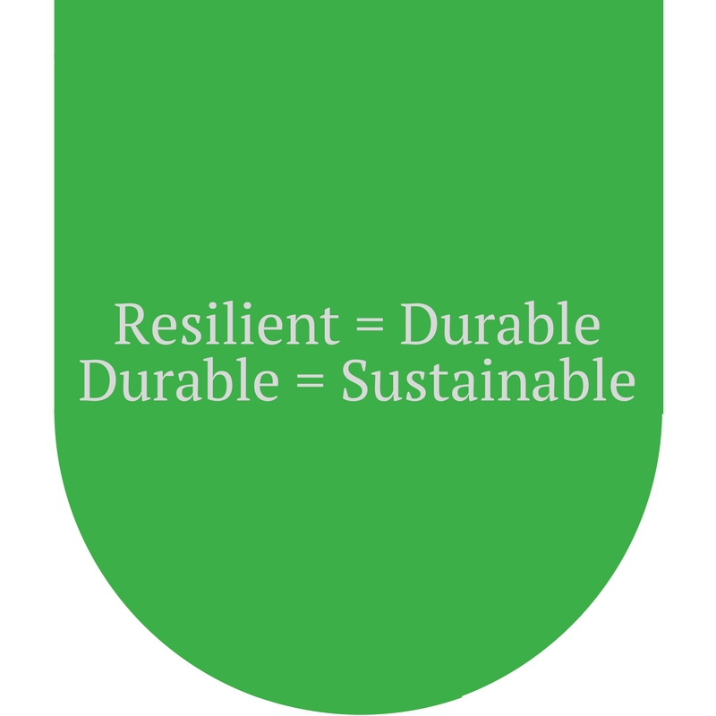 Resilient  Sustainable